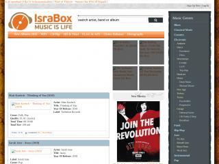 chicnova.com screenshot